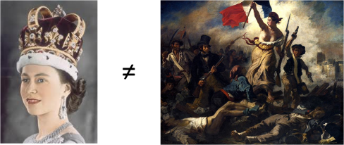 Queen Elizabeth II (left) and Liberty Leading the People, Eugène Delacroix(1830)